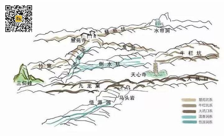 天心岩位置图