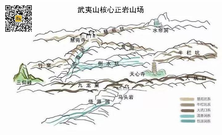 武夷岩茶核心正岩山场位置图